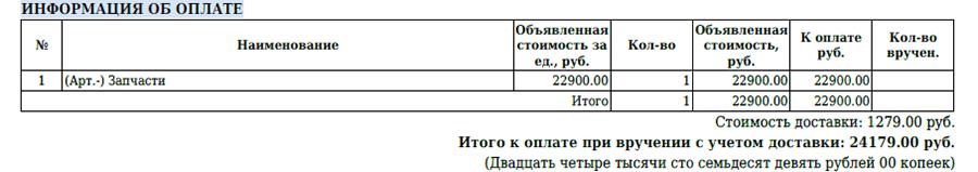 Вариант отправки содержимого посылки СДЭК в свернутом виде
