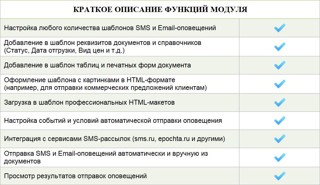 funkcii-modulya-avtoopoveshchenij-1s