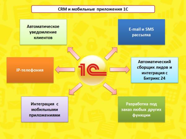 CRM для 1С