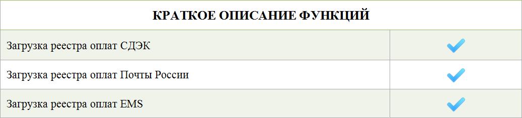 Загрузка реестра оплаты СДЭК в 1С, Почты России в 1С