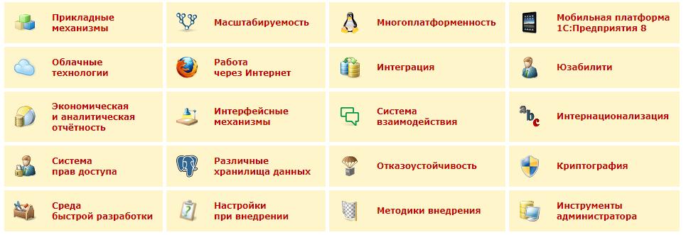 preimushchestva-1s