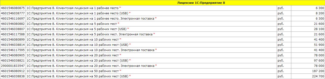 stoimost-licenzij-1s