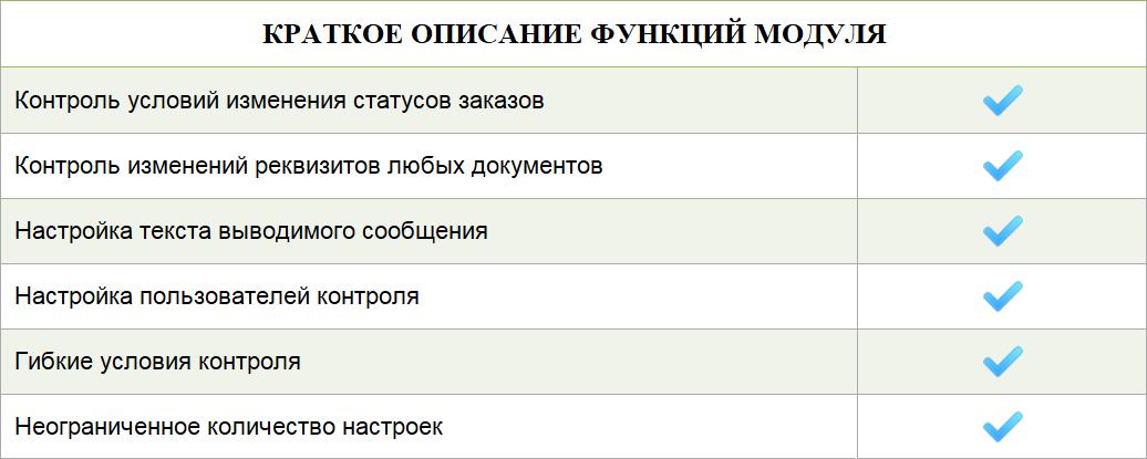funkcii-modulya-kontrol-dokumentov-1s